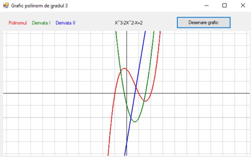 graficul kaga pe opțiunile binare